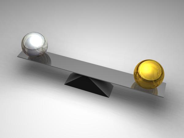 Is using fair value for LTI allocation fair?